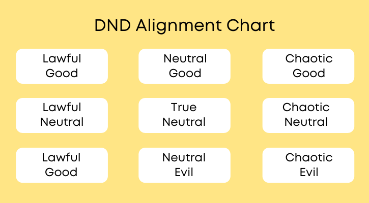 DND Alignment Chart
