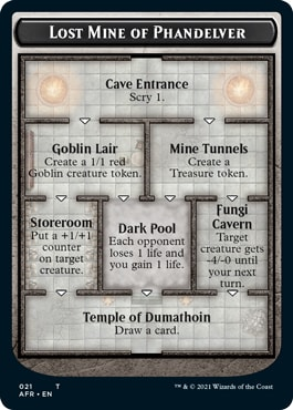 Lost Mine of Phandelver MTG Dungeon Rules Explained